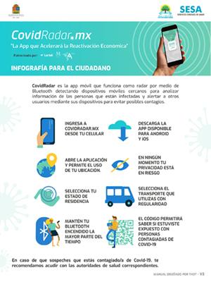 Infografía del Ciudadano_CovidRadarMx